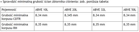 DOSTAWA GRATIS! 01538871 Akumulator hydrauliczny pęcherzowy Hydro Leduc (objętość azotu: 48,5 l/dm³, maksymalne ciśnienie: 330 bar)