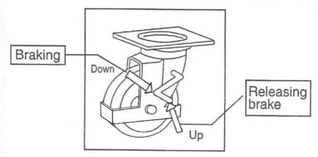 DOSTAWA GRATIS! 310556 Ruchomy stół podnośny ręczny (udźwig: 500 kg, wymiary platformy: 1200x800 mm, wysokość podnoszenia min/max: 370-1190 mm)
