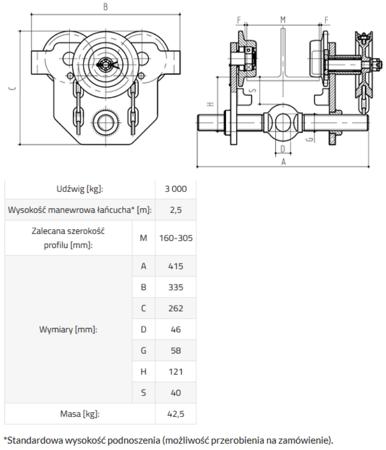 DOSTAWA GRATIS! 33922634 Wózek do podwieszania i przesuwania wciągników po dwuteowniku POB 3L (udźwig: 3 T, szerokość profilu: 160-305 mm)