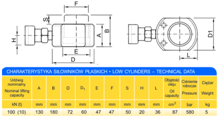 Siłownik płaski (wysokość podnoszenia min/max: 130-180mm, udźwig: 10T) 62753999